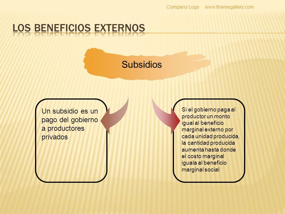 Q P BM BMS O P1P1 Q1Q1 P2P2 Q2Q2 O+subsidio Susidiado por el Estado