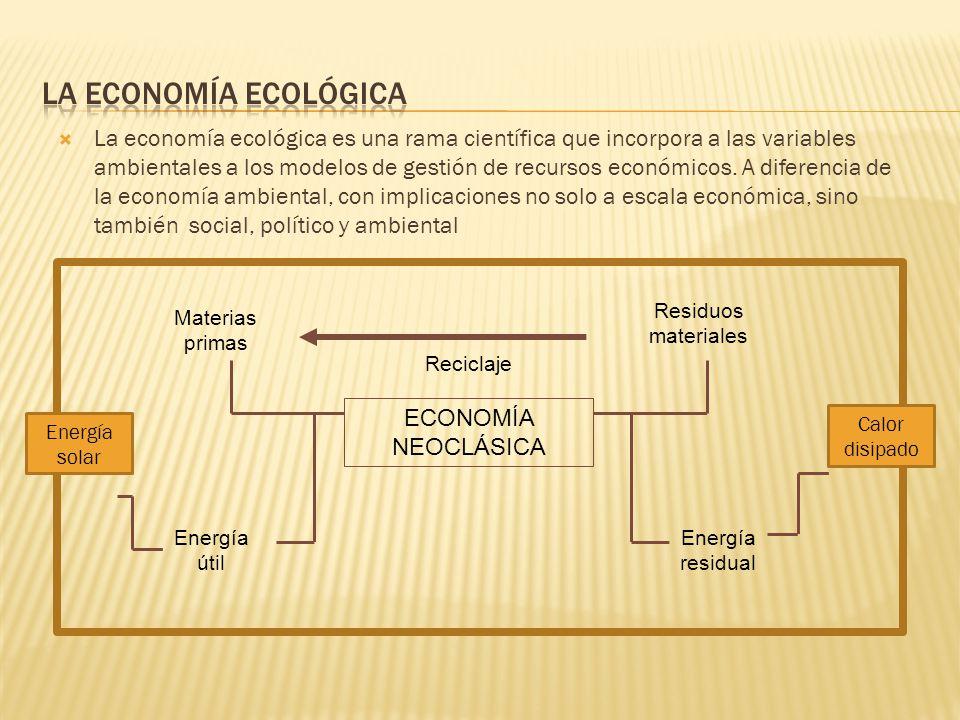 Empresas Familias Mercado de bienes y servicios Mercado de factores de producción Sub sistema económico Sub sistema social Biósfera Entropía.