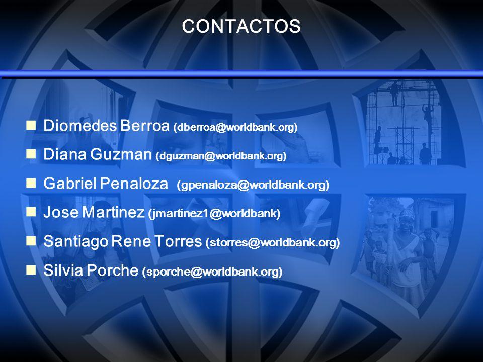 CONTACTOS Diomedes Berroa (dberroa@worldbank.org) Diana Guzman (dguzman@worldbank.org) Gabriel Penaloza (gpenaloza@worldbank.org) Jose Martinez (jmart