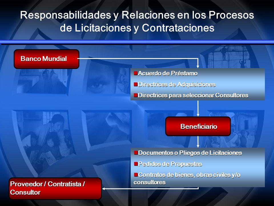 Responsabilidades y Relaciones en los Procesos de Licitaciones y Contrataciones Banco Mundial Acuerdo de Préstamo Acuerdo de Préstamo Directrices de A