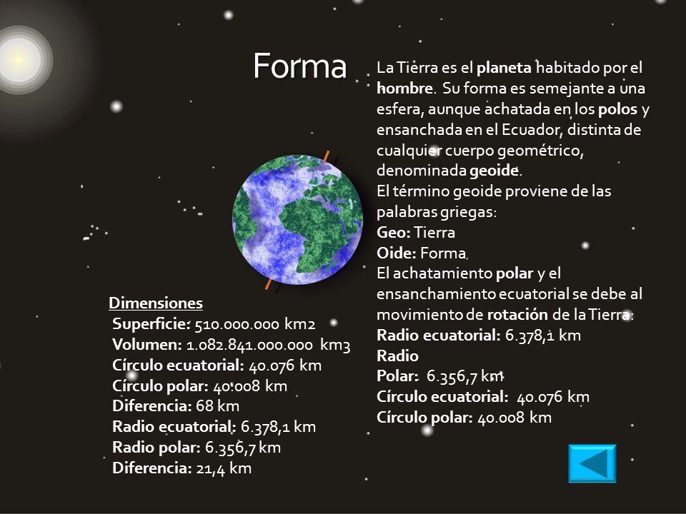 Forma La Tierra es el planeta habitado por el hombre.