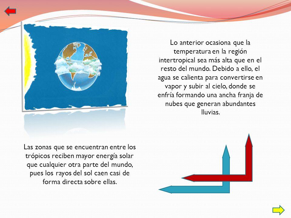 Lo anterior ocasiona que la temperatura en la región intertropical sea más alta que en el resto del mundo. Debido a ello, el agua se calienta para con