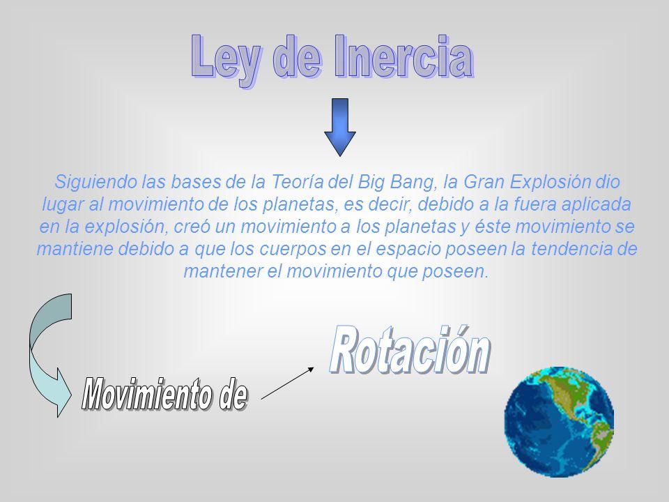 Siguiendo las bases de la Teoría del Big Bang, la Gran Explosión dio lugar al movimiento de los planetas, es decir, debido a la fuera aplicada en la e