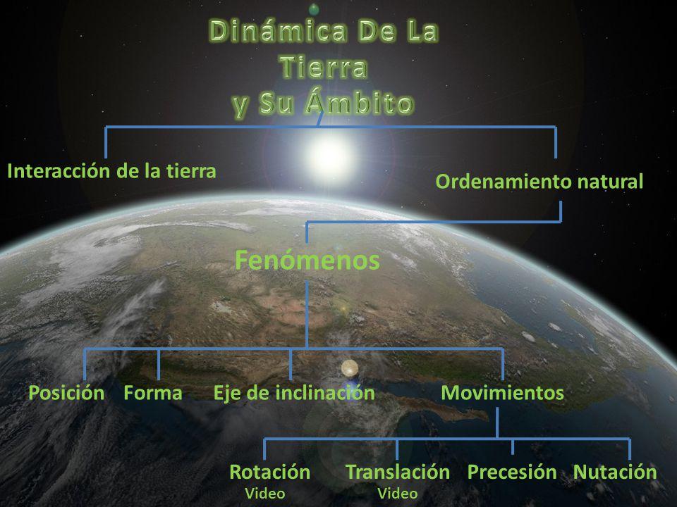 La tierra es el tercer planeta del sistema solar, considerando su distancia al sol, y el quinto de ellos según su tamaño.