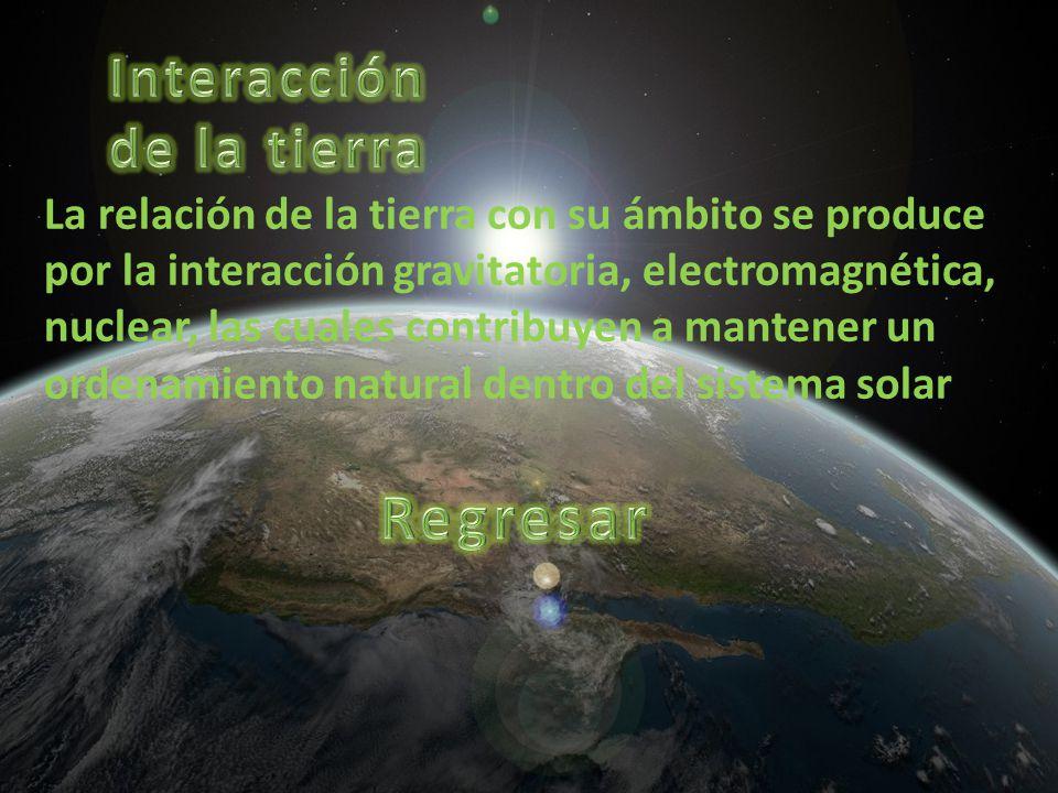 La relación de la tierra con su ámbito se produce por la interacción gravitatoria, electromagnética, nuclear, las cuales contribuyen a mantener un ord