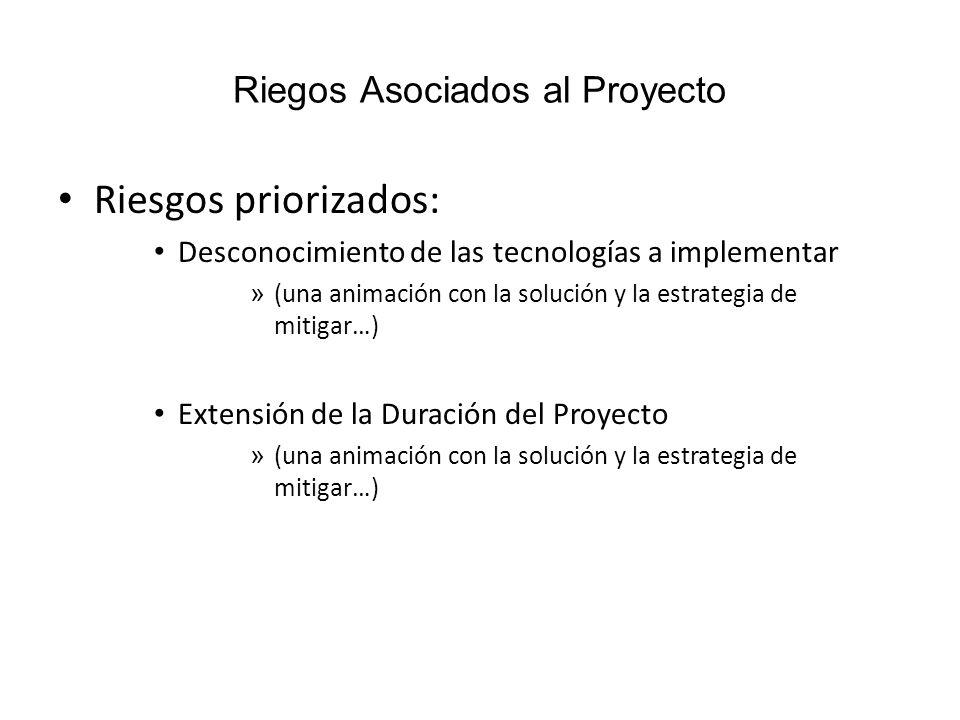Riegos Asociados al Proyecto Riesgos priorizados: Desconocimiento de las tecnologías a implementar » (una animación con la solución y la estrategia de