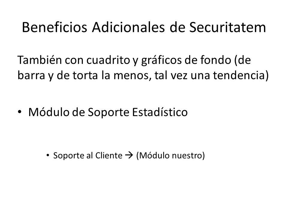 Beneficios Adicionales de Securitatem También con cuadrito y gráficos de fondo (de barra y de torta la menos, tal vez una tendencia) Módulo de Soporte