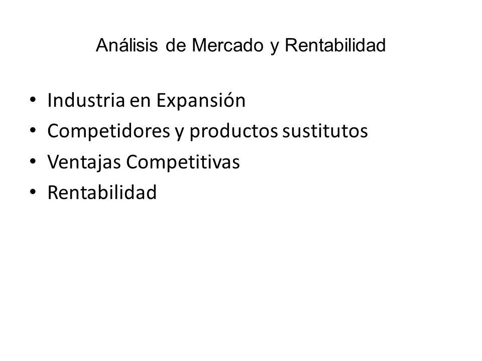 Análisis de Mercado y Rentabilidad Industria en Expansión Competidores y productos sustitutos Ventajas Competitivas Rentabilidad