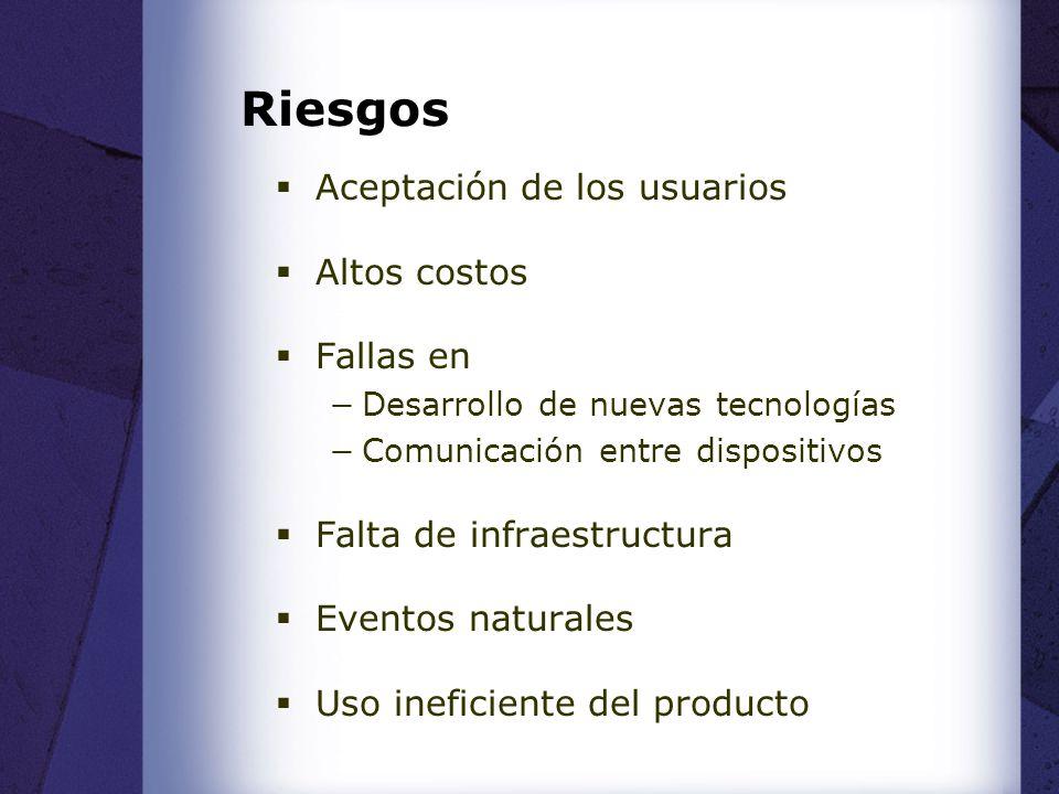 Riesgos Aceptación de los usuarios Altos costos Fallas en Desarrollo de nuevas tecnologías Comunicación entre dispositivos Falta de infraestructura Eventos naturales Uso ineficiente del producto