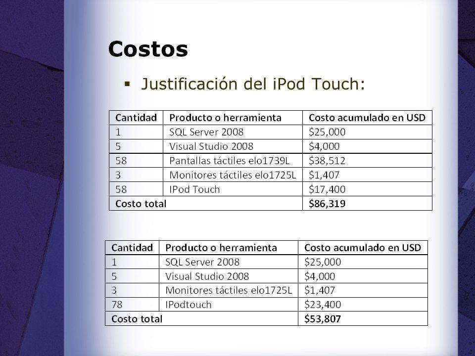 Costos Justificación del iPod Touch: