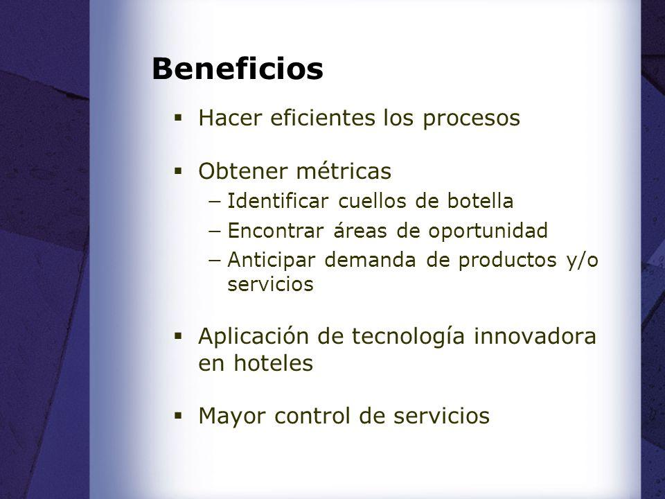 Beneficios Hacer eficientes los procesos Obtener métricas Identificar cuellos de botella Encontrar áreas de oportunidad Anticipar demanda de productos y/o servicios Aplicación de tecnología innovadora en hoteles Mayor control de servicios