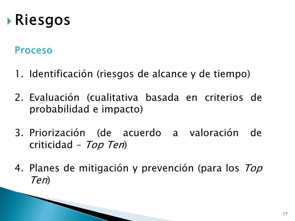 Riesgos Proceso 1.Identificación (riesgos de alcance y de tiempo) 2.Evaluación (cualitativa basada en criterios de probabilidad e impacto) 3.Priorizac