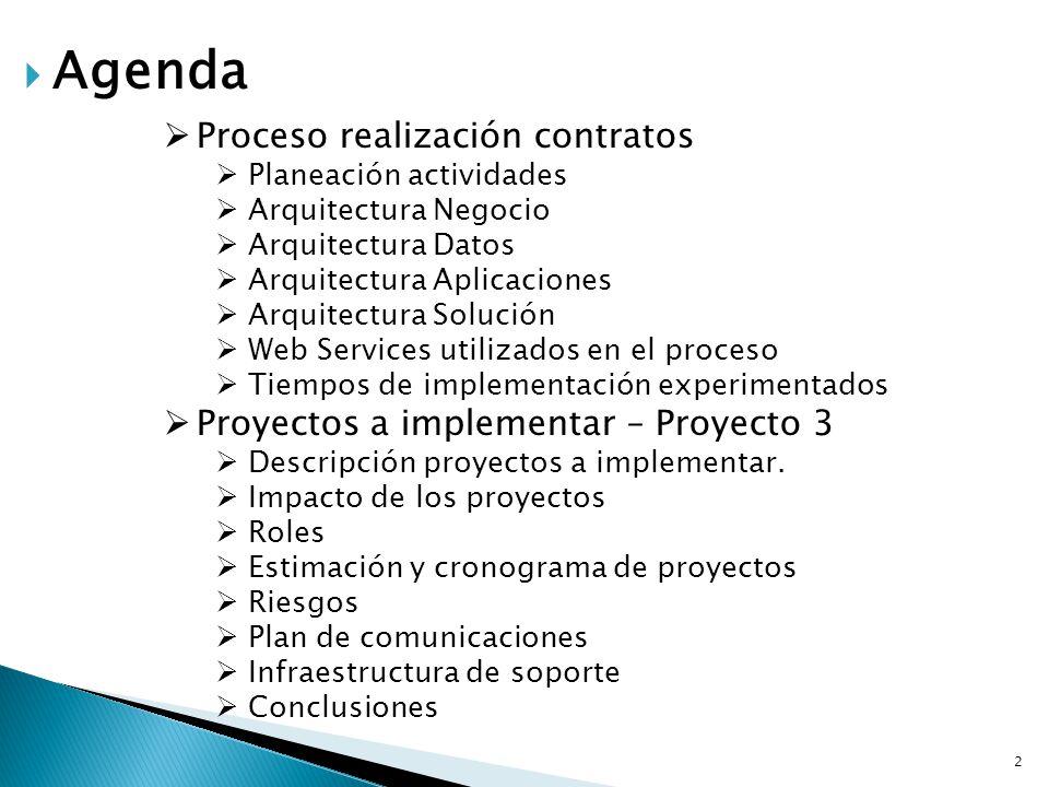 Agenda Proceso realización contratos Planeación actividades Arquitectura Negocio Arquitectura Datos Arquitectura Aplicaciones Arquitectura Solución We