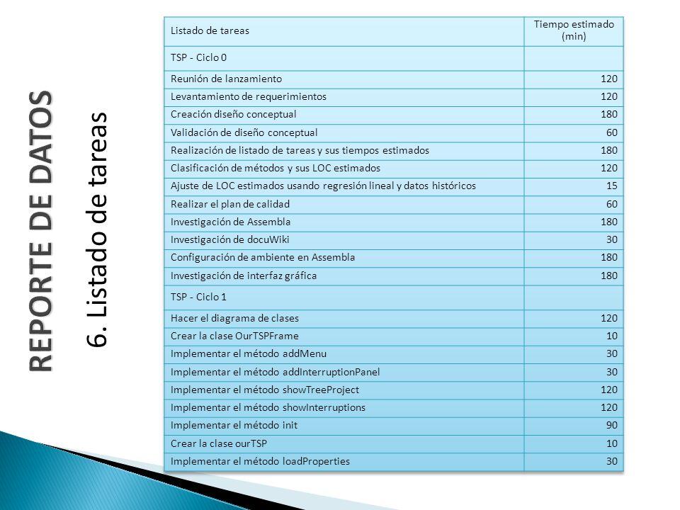 6. Listado de tareas
