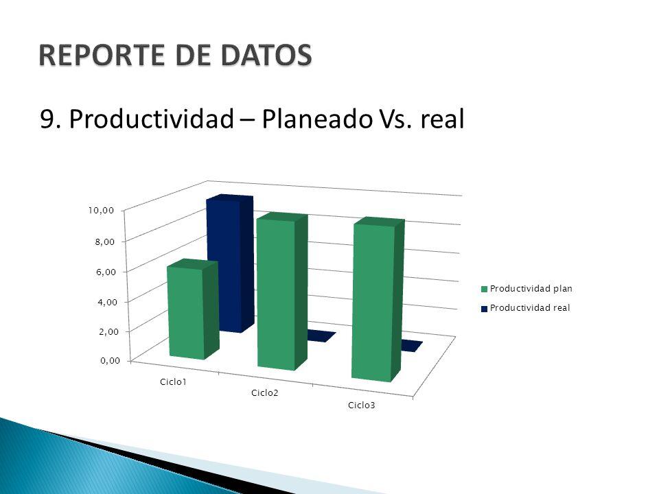 9. Productividad – Planeado Vs. real