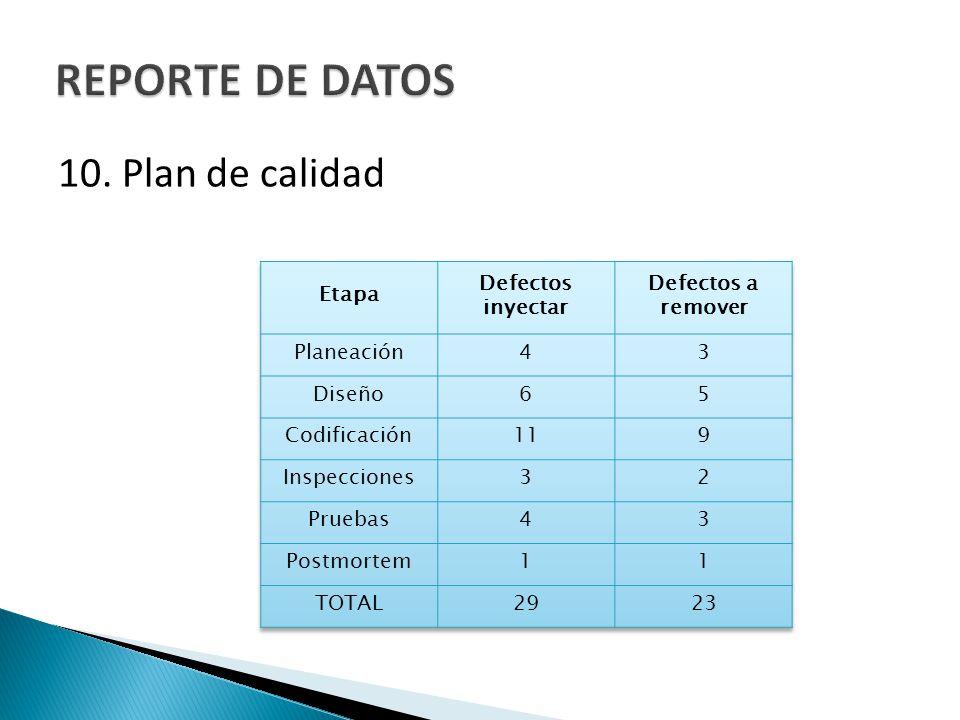 10. Plan de calidad