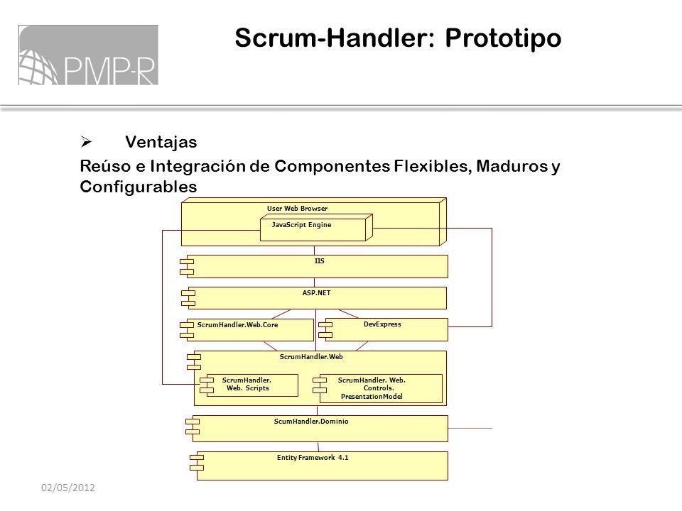 Ventajas Reúso e Integración de Componentes Flexibles, Maduros y Configurables Scrum-Handler: Prototipo 02/05/2012 ASP.NET IIS Entity Framework 4.1 Sc