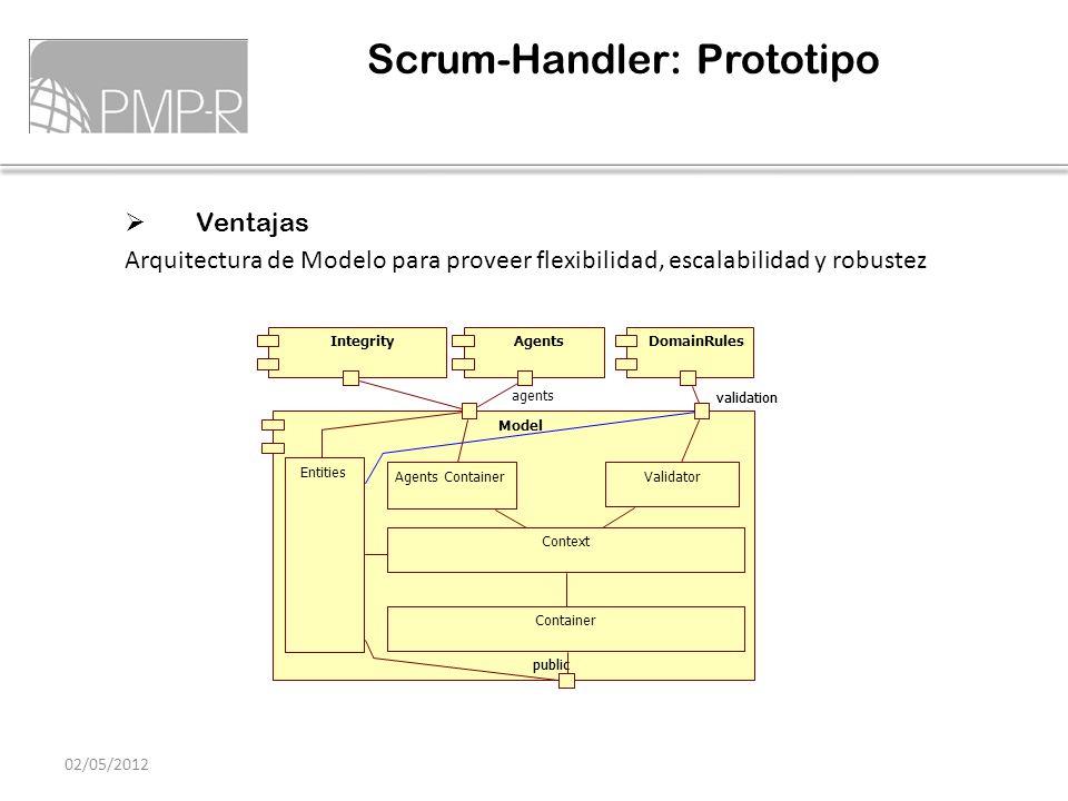 Ventajas Arquitectura de Modelo para proveer flexibilidad, escalabilidad y robustez Scrum-Handler: Prototipo 02/05/2012 IntegrityDomainRulesAgents Mod