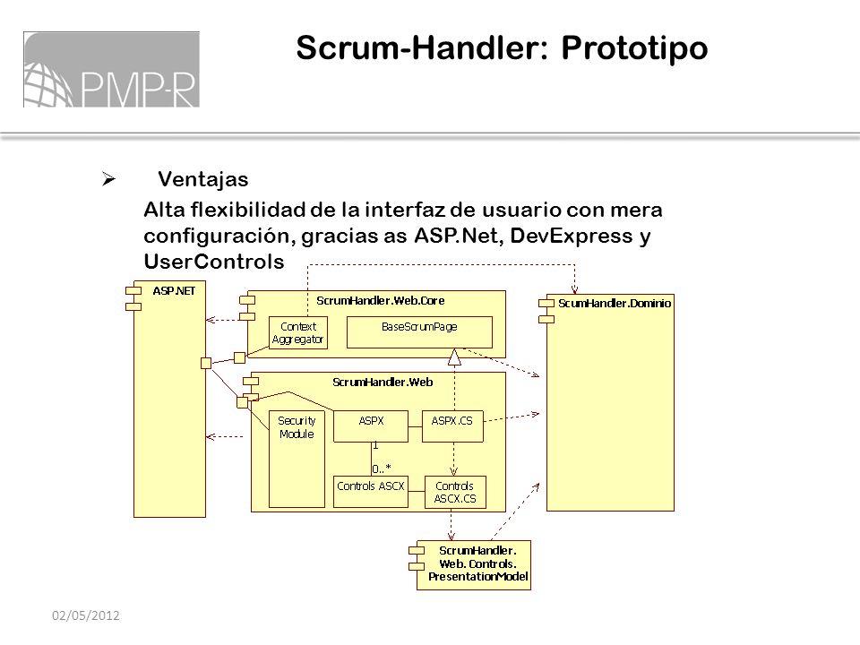 Ventajas Alta flexibilidad de la interfaz de usuario con mera configuración, gracias as ASP.Net, DevExpress y UserControls Scrum-Handler: Prototipo 02