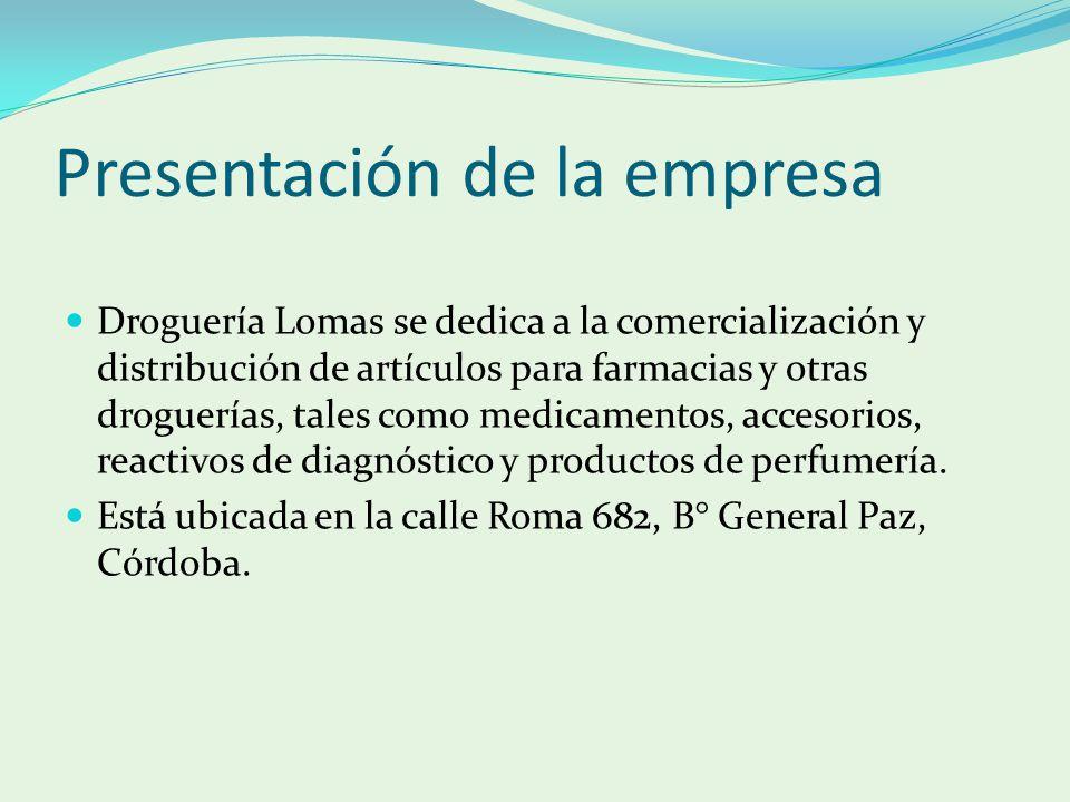 Presentación de la empresa Droguería Lomas se dedica a la comercialización y distribución de artículos para farmacias y otras droguerías, tales como medicamentos, accesorios, reactivos de diagnóstico y productos de perfumería.