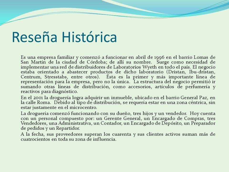 Reseña Histórica Es una empresa familiar y comenzó a funcionar en abril de 1996 en el barrio Lomas de San Martín de la ciudad de Córdoba; de allí su n