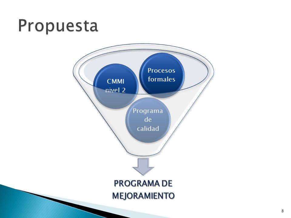 8 PROGRAMA DE MEJORAMIENTO Programa de calidad CMMI nivel 2 Procesos formales