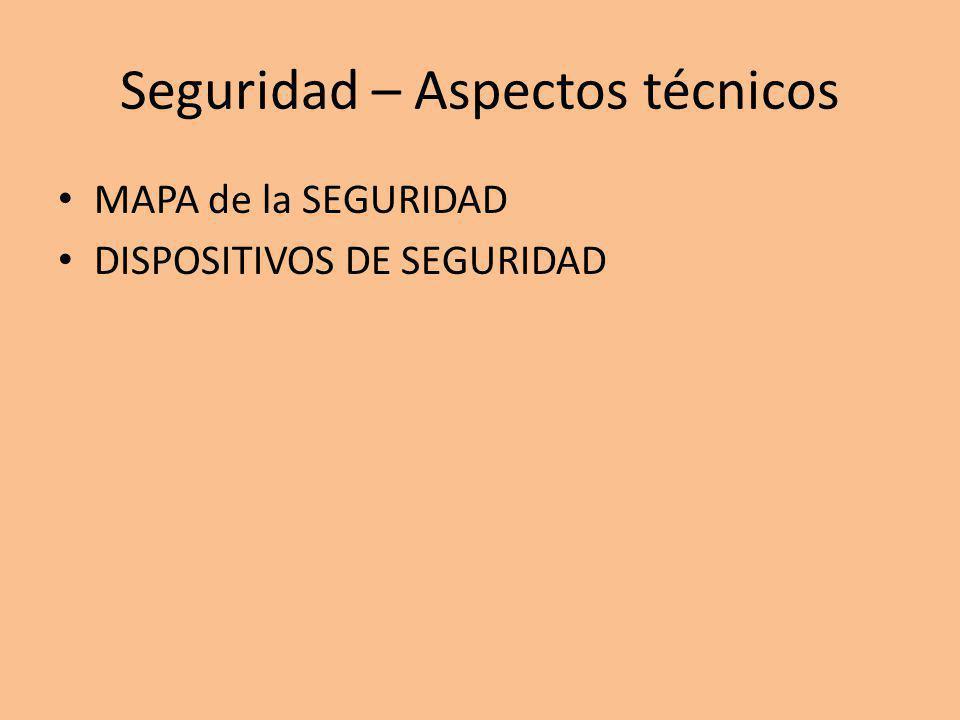 Seguridad – Aspectos técnicos MAPA de la SEGURIDAD DISPOSITIVOS DE SEGURIDAD