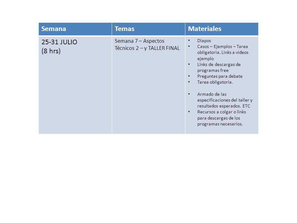 SemanaTemasMateriales 25-31 JULIO (8 hrs) Semana 7 – Aspectos Técnicos 2 – y TALLER FINAL Diapos Casos – Ejemplos – Tarea obligatoria. Links a videos