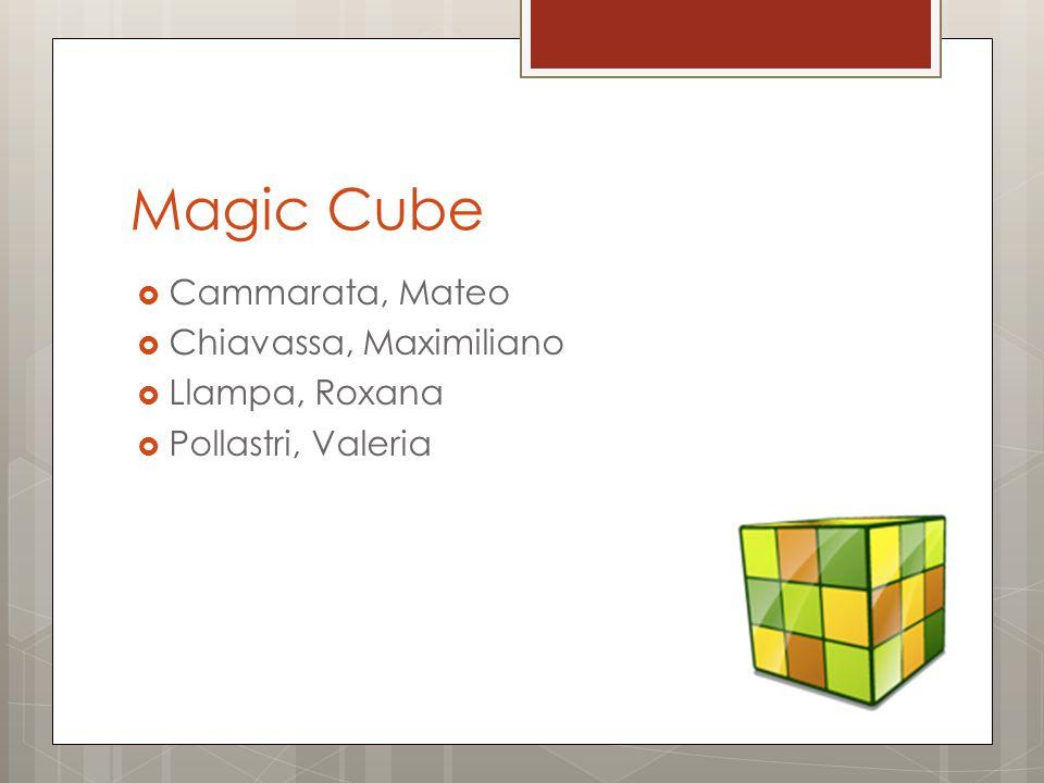 Magic Cube Cammarata, Mateo Chiavassa, Maximiliano Llampa, Roxana Pollastri, Valeria