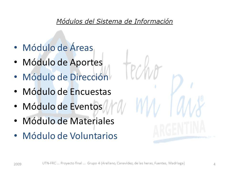 Módulos del Sistema de Información Módulo de Áreas Módulo de Aportes Módulo de Dirección Módulo de Encuestas Módulo de Eventos Módulo de Materiales Módulo de Voluntarios 2009 UTN-FRC...