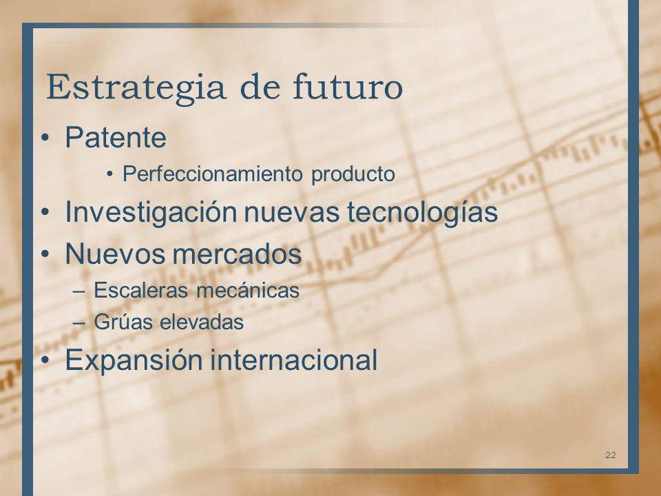 Estrategia de futuro Patente Perfeccionamiento producto Investigación nuevas tecnologías Nuevos mercados –Escaleras mecánicas –Grúas elevadas Expansió