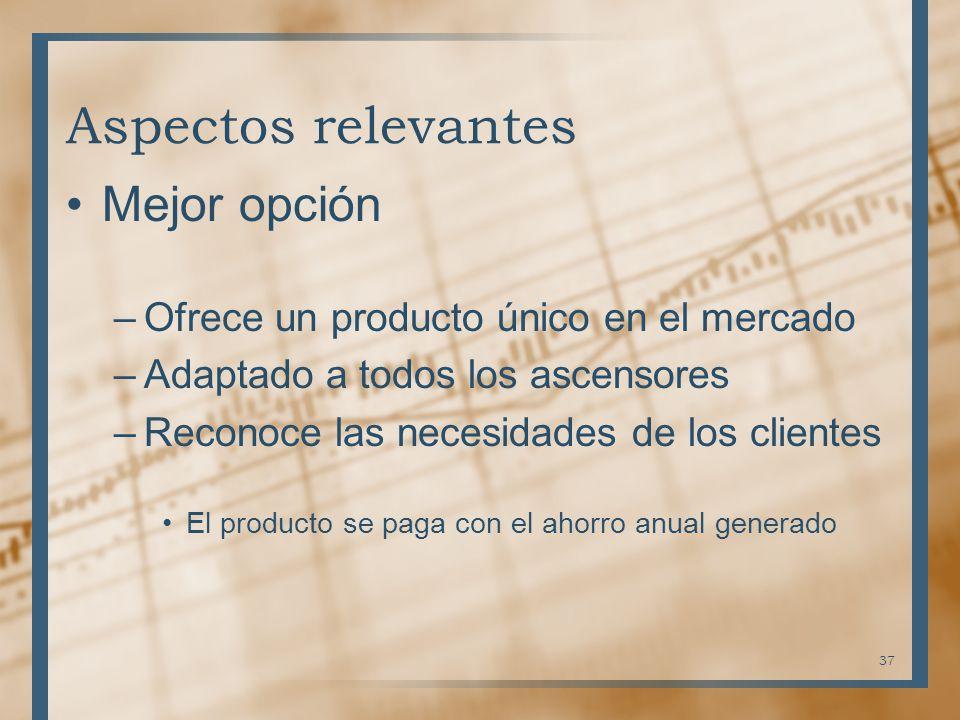 Aspectos relevantes Mejor opción –Ofrece un producto único en el mercado –Adaptado a todos los ascensores –Reconoce las necesidades de los clientes El