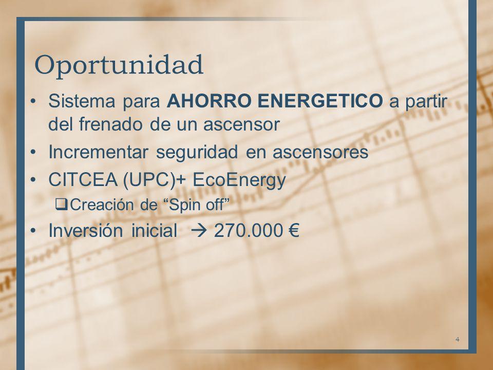 Oportunidad Sistema para AHORRO ENERGETICO a partir del frenado de un ascensor Incrementar seguridad en ascensores CITCEA (UPC)+ EcoEnergy Creación de