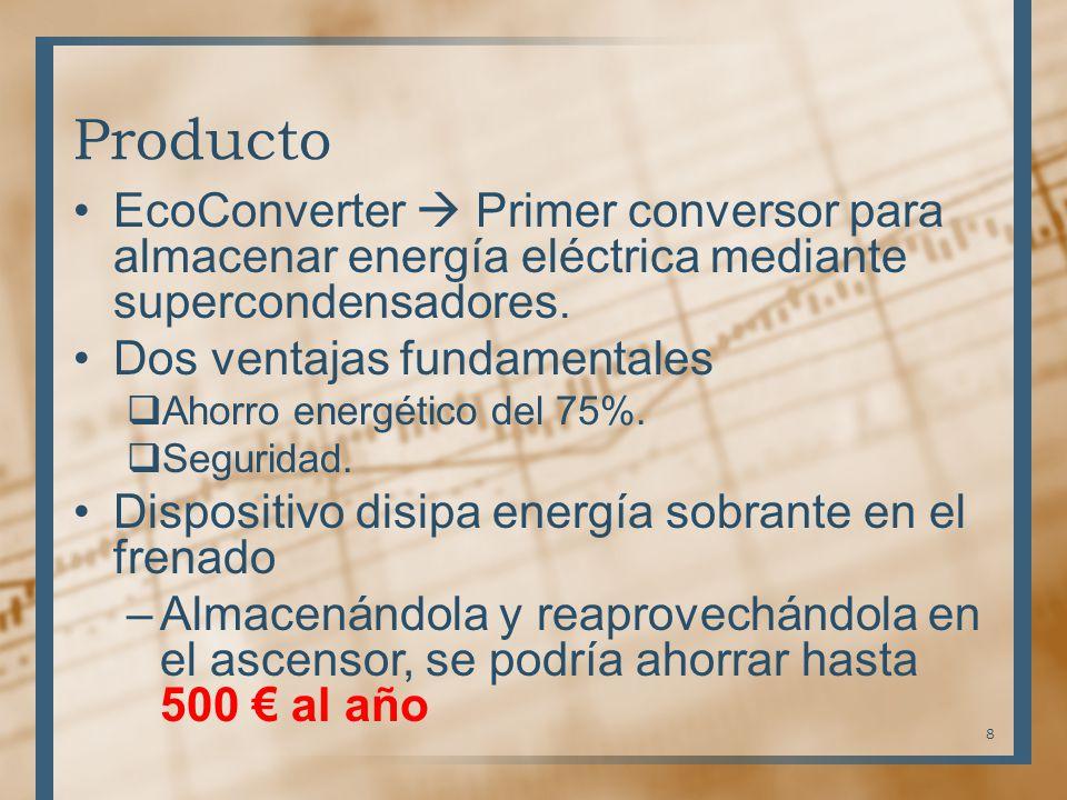 Producto EcoConverter Primer conversor para almacenar energía eléctrica mediante supercondensadores. Dos ventajas fundamentales Ahorro energético del
