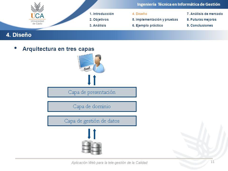 Ingeniería Técnica en Informática de Gestión 1. Introducción 2. Objetivos 3. Análisis 4. Diseño 5. Implementación y pruebas 6. Ejemplo práctico 11 Arq