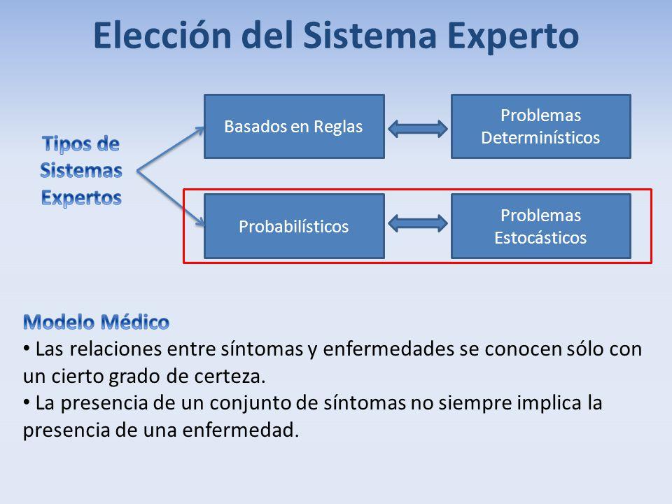 Elección del Sistema Experto Basados en Reglas Probabilísticos Problemas Determinísticos Problemas Estocásticos