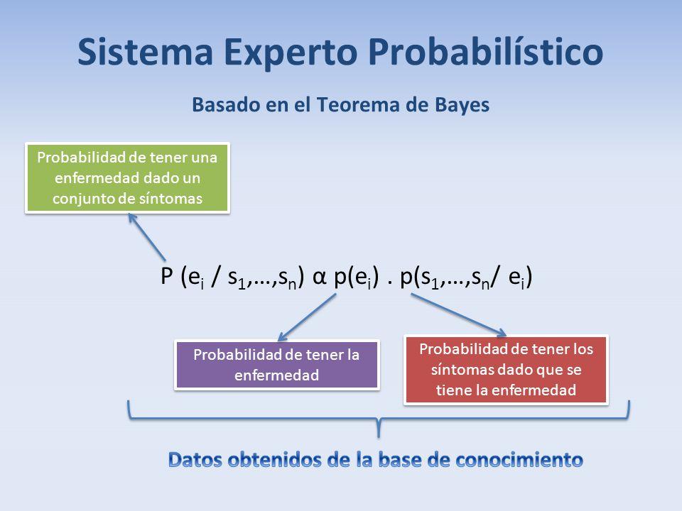 Sistema Experto Probabilístico P (e i / s 1,…,s n ) α p(e i ). p(s 1,…,s n / e i ) Probabilidad de tener una enfermedad dado un conjunto de síntomas P