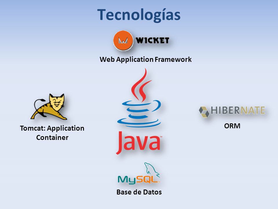 Tecnologías Base de Datos ORM Tomcat: Application Container Web Application Framework