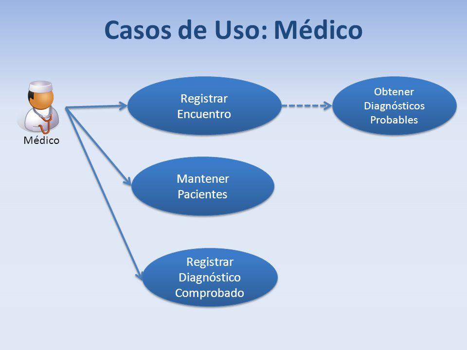 Casos de Uso: Médico Registrar Encuentro Mantener Pacientes Registrar Diagnóstico Comprobado Obtener Diagnósticos Probables Médico