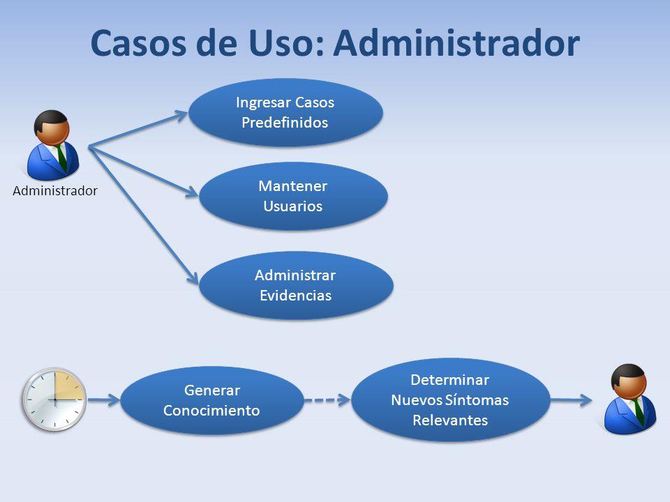 Casos de Uso: Administrador Ingresar Casos Predefinidos Mantener Usuarios Administrador Generar Conocimiento Determinar Nuevos Síntomas Relevantes Adm