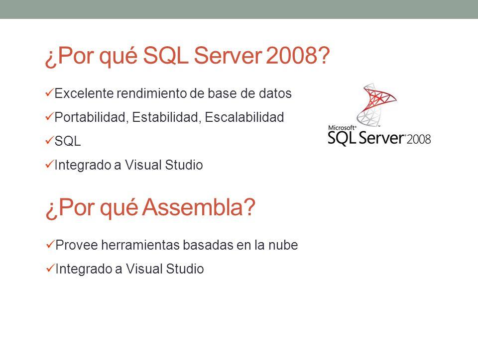 ¿Por qué SQL Server 2008? Excelente rendimiento de base de datos Portabilidad, Estabilidad, Escalabilidad SQL Integrado a Visual Studio ¿Por qué Assem