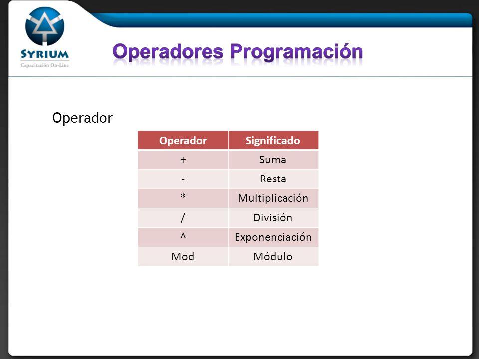 Operador Significado +Suma -Resta *Multiplicación /División ^Exponenciación ModMódulo