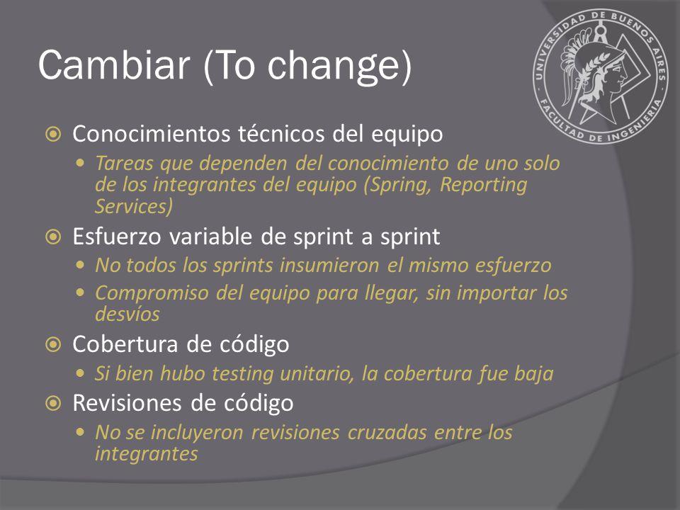 Cambiar (To change) Conocimientos técnicos del equipo Tareas que dependen del conocimiento de uno solo de los integrantes del equipo (Spring, Reportin