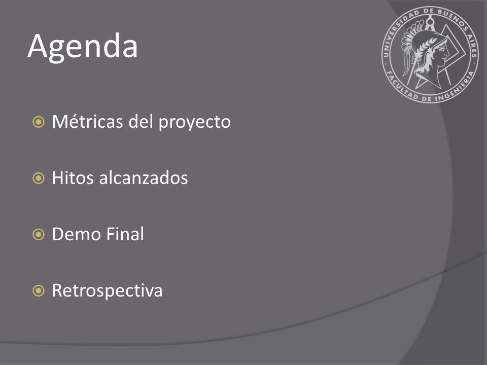Agenda Métricas del proyecto Hitos alcanzados Demo Final Retrospectiva