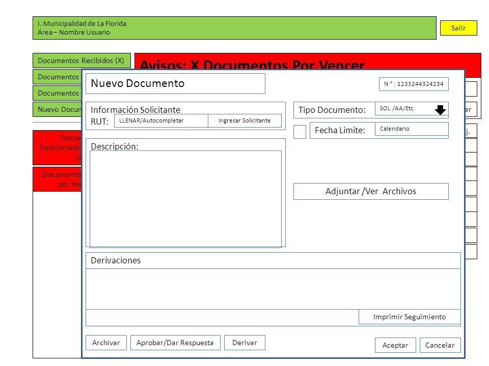 I. Municipalidad de La Florida Área – Nombre Usuario Documentos Recibidos (X) Documentos Enviados Documentos Archivados IDDOCFecha Recepción OrigenFec