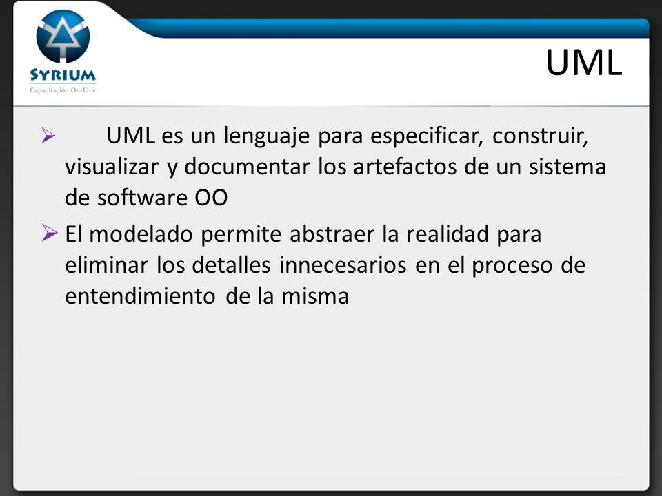 UML UML es un lenguaje para especificar, construir, visualizar y documentar los artefactos de un sistema de software OO El modelado permite abstraer l