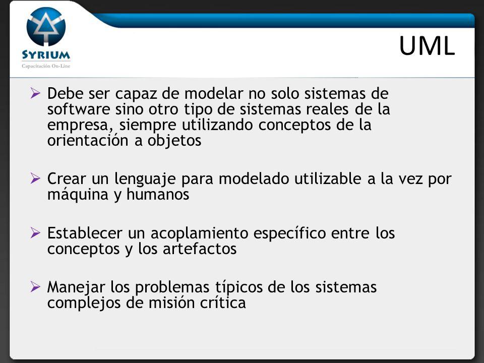 UML Debe ser capaz de modelar no solo sistemas de software sino otro tipo de sistemas reales de la empresa, siempre utilizando conceptos de la orienta