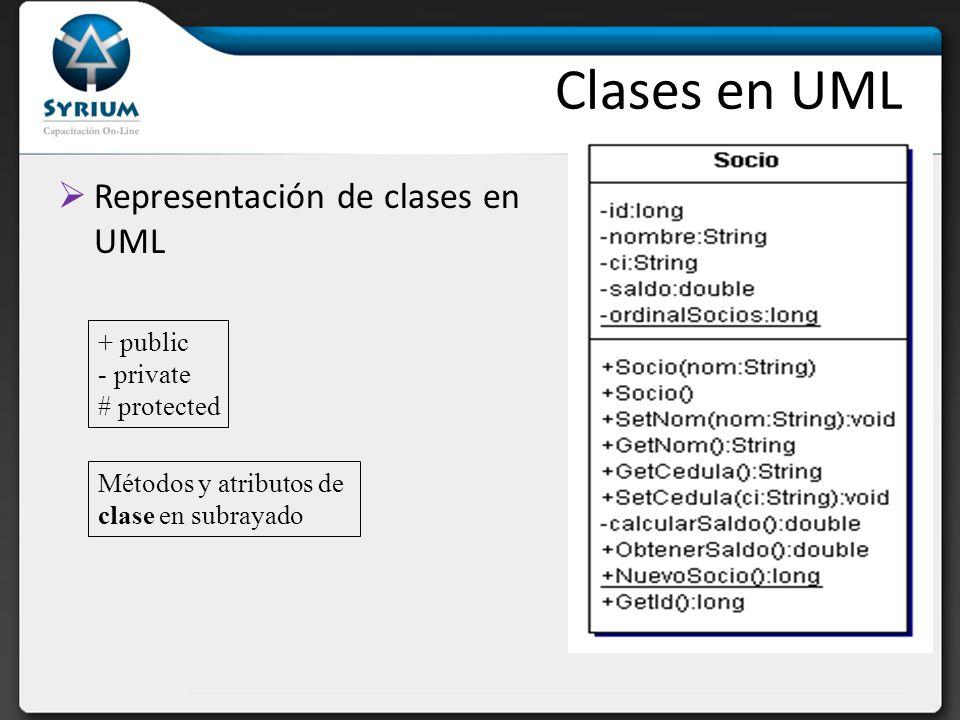 Clases en UML Representación de clases en UML + public - private # protected Métodos y atributos de clase en subrayado