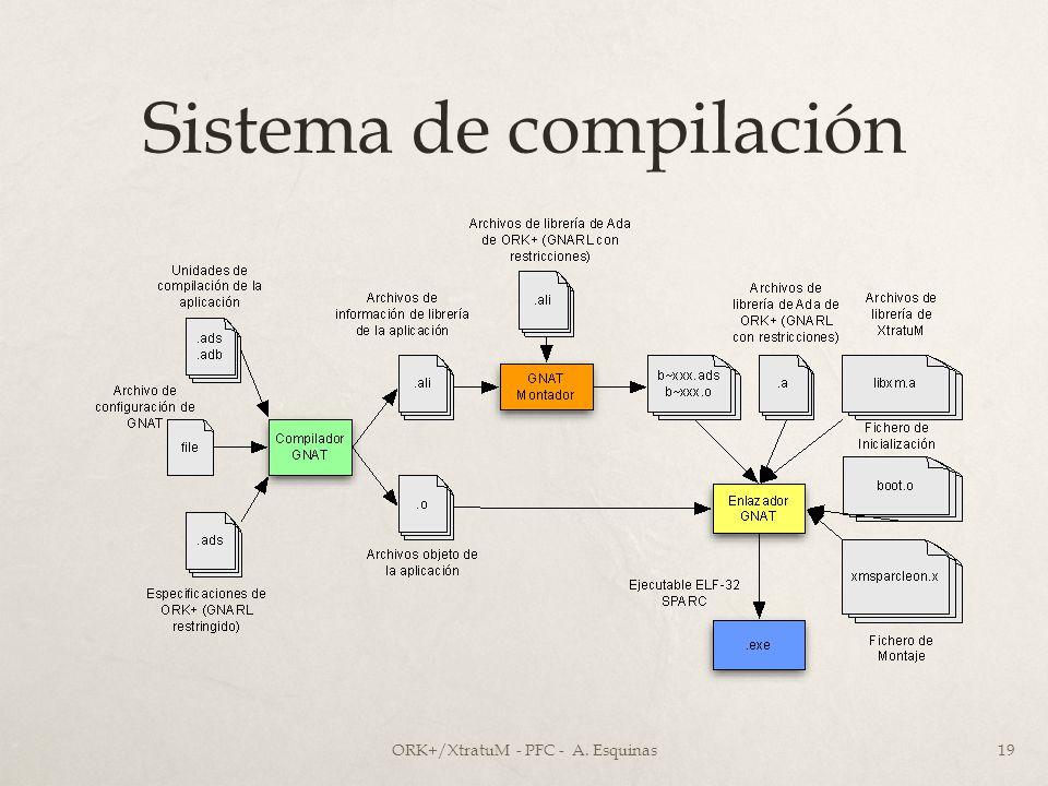 Sistema de compilación ORK+/XtratuM - PFC - A. Esquinas19
