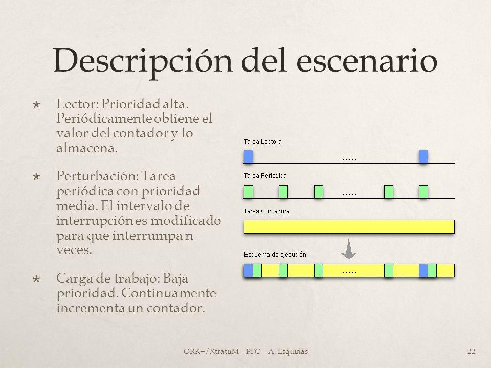 Descripción del escenario Lector: Prioridad alta. Periódicamente obtiene el valor del contador y lo almacena. Perturbación: Tarea periódica con priori